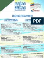 Cuadros_Comparativos