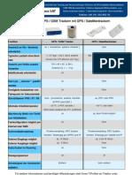Vergleich Gsm Satelliten Tracker De