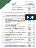 IEEE Software titles 2012