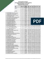Daftar Nilai to-1 2013 - Ipa