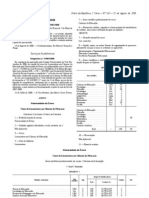 Plano de Estudos - Ciencias Da Educacao-2008