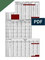 Datos de Materiales (Rev-3)