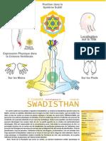 Le Swadisthan Chakra