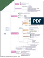 cap 18 evaluación del rendimiento academicos.pdf