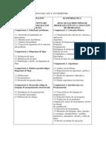 DESARROLLA SOFTWARE UTILIZANDO PROGRAMACION ESTRUCTURADA.docx