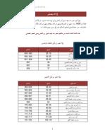 قائمة بأسماء  حكام مصر منذ دخول العرب وحتى العصر الحديث