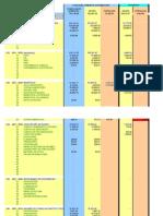 Fluxo de Caixa ADM 2010 - Novembro