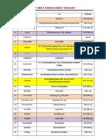 List Obat Rumah Sehat Madani Siap Print