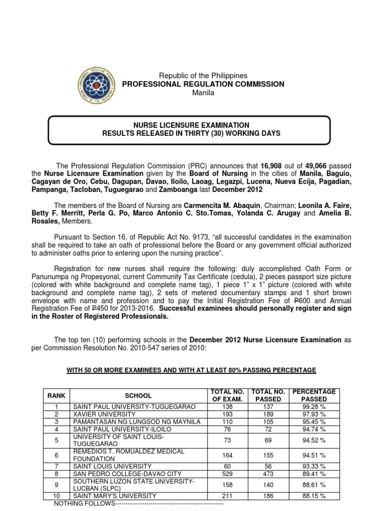 Nle 12 2012 Results Licensure Manila