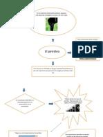 Petroleo mapa mental.docx