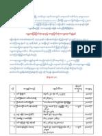 File No. 45