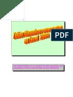Tablas Dinamicas Avanzadas Con Excel 2000