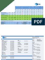 Results Update -Dec 2012 30.01