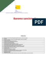 Baremo_Sancionador1