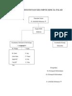 Struktur Kepengurusan Kelompok Kbm Multi