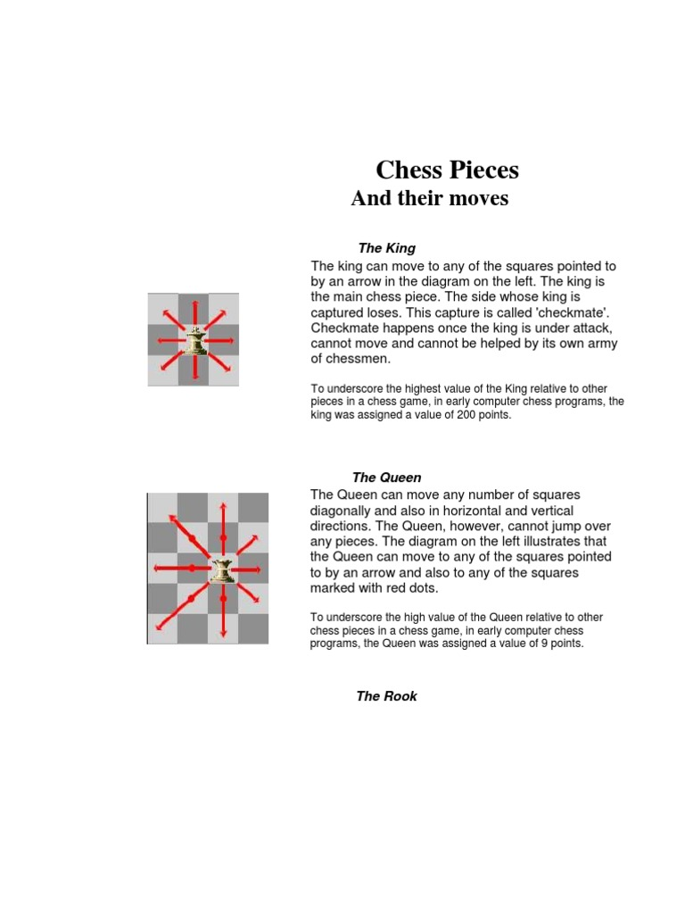 Chess Report Game Theory Four Move Checkmate Diagram