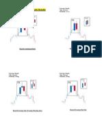 Candlestick Pattern Full.pdf