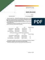 TX-Houston December 2012 Data