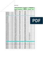 Power generation Excel