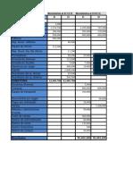 Hoja de Trabajo Excel