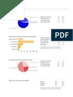 /r/ClassicalGuitar - 2013 Subscriber Survey Results