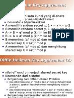 Diffie Helman Key Exchange