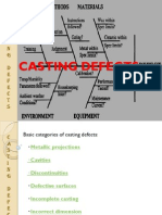104494183-Casting-Defects.pdf