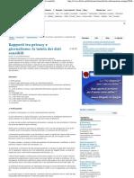 Rapporti tra privacy e giornalismo_ la tutela dei dati sensibili