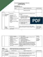 scheme of work biology form 4 2013