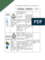 Guía completo sobre la Identificación de los plásticos y sus principales usos comerciales