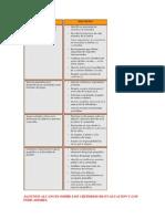 Algunos Alcances Sobre Los Criterios de Evaluacion y Los Indicadores