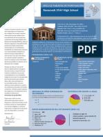 DCPS School Profile 2011-2012 (Spanish) - Rooseveltstay