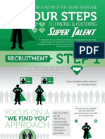 4 Steps to Finding & Fostering Super Talent