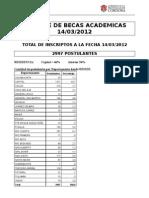 Informe de Becas Academicas - 2012