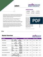 quarterly indicators for 2012