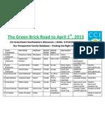 The SE Wisconsin Green Brick Road