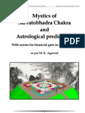mystics of sarvatobhadra chakra and astrological predictions