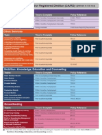 training requirement chart acc1