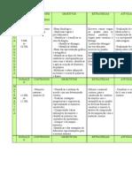 planificação semanal 1º ceb
