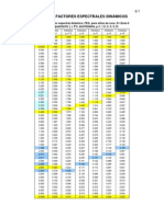Anexo e Factores Espectrales Dinamicos