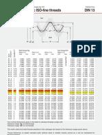 Metrica ISO Rosca Fina DIN 13