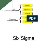 Six Sigma Template Kit.xls