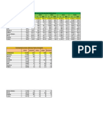 Rinnovabili in Lombardia - Tabelle