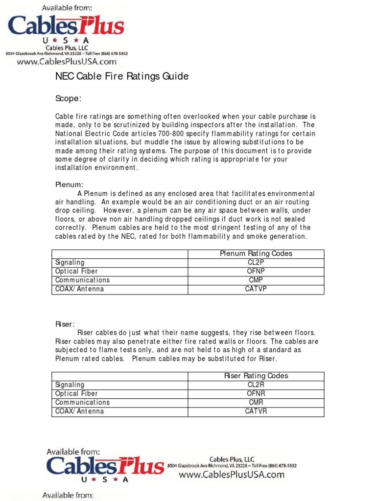 nec cable fire ratings guide for buildings. | Cable | Coaxial Cable