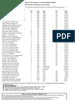CLA Cattle Market Report January 30, 2013