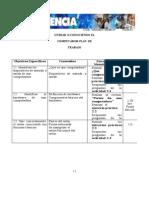 Modulo IV Ejercicios Practicos