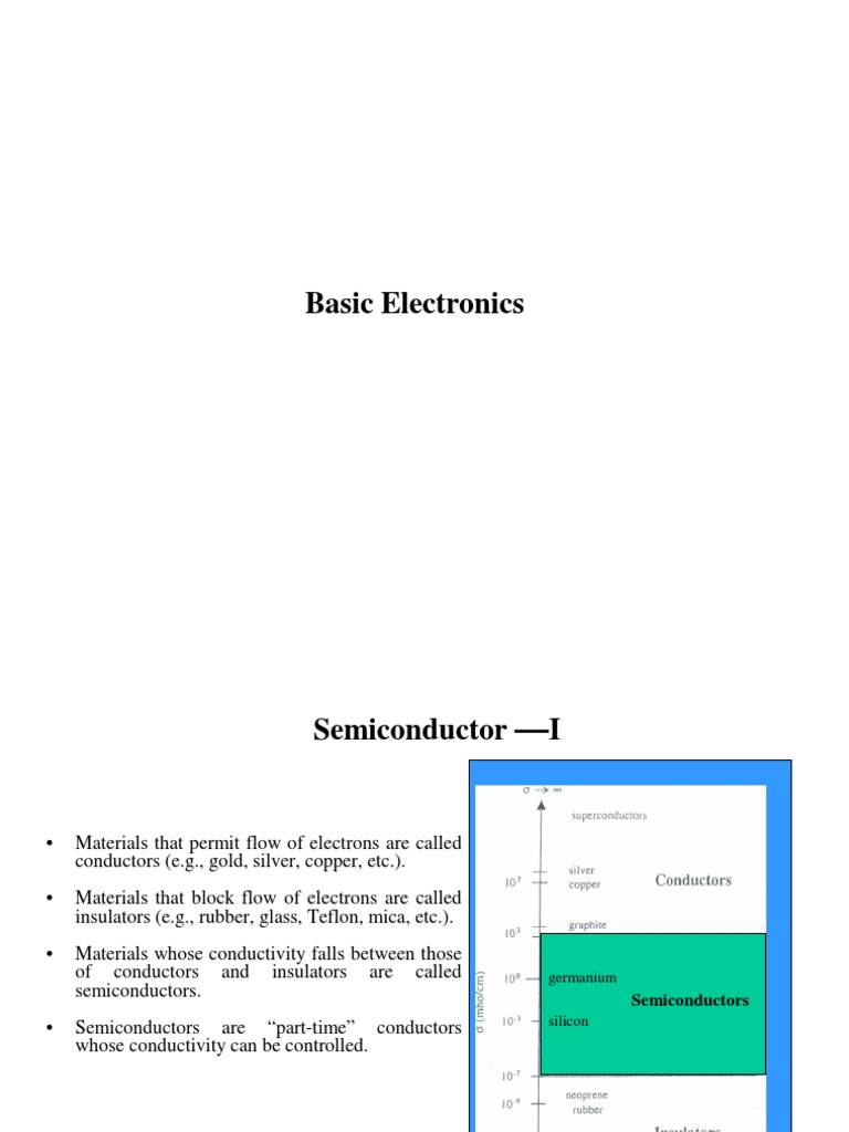 Basic Electronics - Diodes