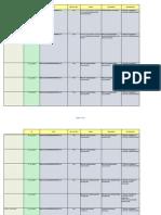 Collocation pdf macmillan dictionary