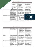 Micoses sistêmicas endêmicas.docx