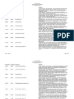 City of Detroit Contracts 2012